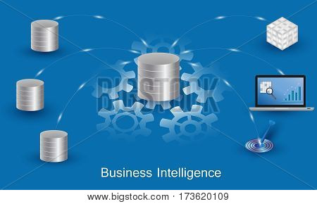 Business Intelligence concept. Data processing flow with data sources ETL datawarehouse OLAP data mining and business analysis.