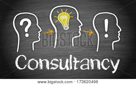 Consultancy - team with question, big idea and solution