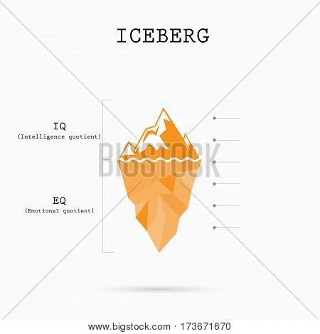 Risk analysis iceberg with Intelligence quotient and Emotional quotient vector design.Iceberg infographic template.Abstract education idea concept.Vector illustration