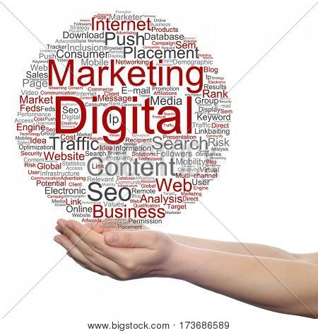 Concept or conceptual digital marketing seo or traffic circle word cloud in hand isolated on background