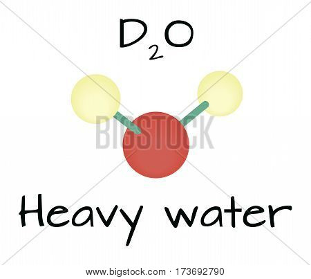 molecule D2O Heavy water isolated on white