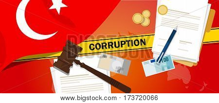 Turkey corruption money bribery financial law contract police line for a case scandal government official vector