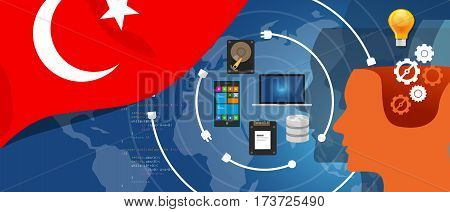 Turkey IT information technology digital infrastructure connecting business data via internet network using computer software an electronic innovation vector