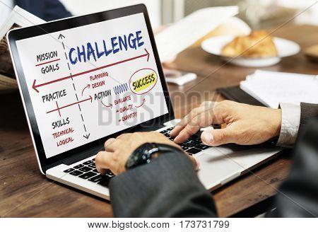 Challenge Practice Planning Mission Goals