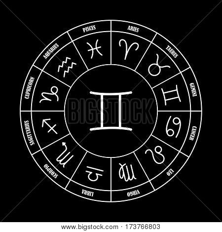 Gemini astrology sing in zodiac circle on the black background set of astrology sings