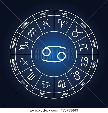 Cancer astrology sing in zodiac circle on the dark blue background set of astrology sings