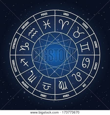 Zodiac circle with astrology sings on the background of starry sky