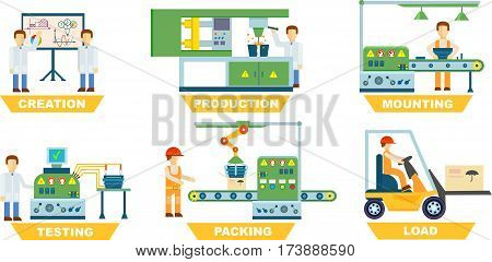 Industrial manufacture set isolated on white background vector illustration. Creation, production, mounting, testing, packing, load concept with people. Industrial manufacture collection in flat style