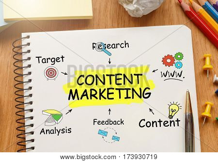 Notebook With Toolls And Notes About Content Marketing