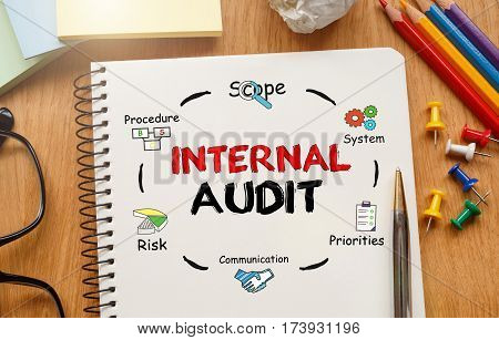 Notebook With Toolls And Notes About Internal Audit