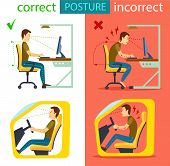 Correct and incorrect sitting posture isolated vector illustration. Body alignment in sitting working with computer and in car. Medical infographics with spine person sit correct and wrong position. poster