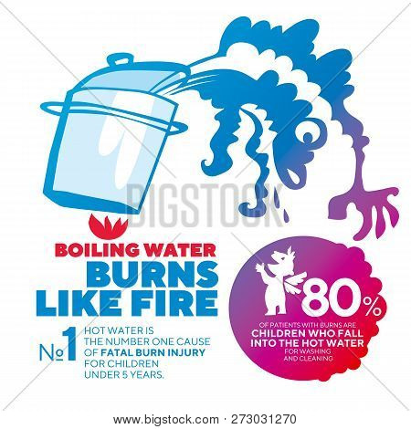 Boiling Water Danger Infographic Poster Vector Template. Children Fatal Burn Injuries Prevention Inf