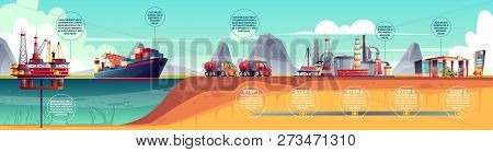 Vector Oil Industry Infographics, Timeline. Petroleum Extraction, Transportation To Refinery Plant A