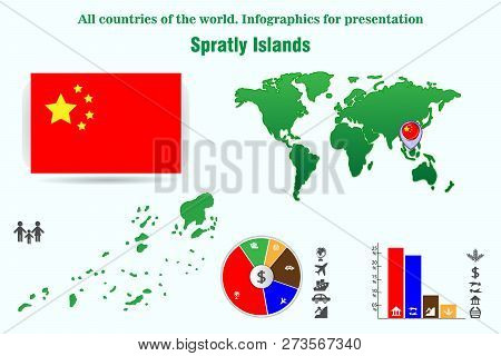 Spratly Islands. All Countries Of The World. Infographics For Presentation. Set Of Vectors