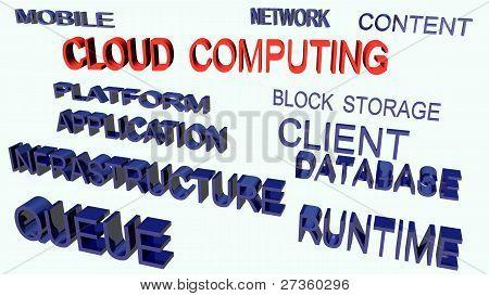 cloud computing terminologies