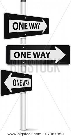 Blank signpost. Vector illustration.