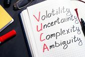 VUCA volatility, uncertainty, complexity, ambiguity written in a note. poster