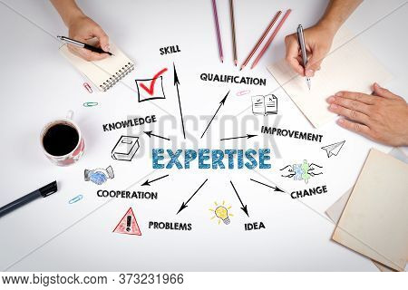 Expertise. Knowledge, Qualification, Idea And Cooperation Concept. Chart With Keywords And Icons