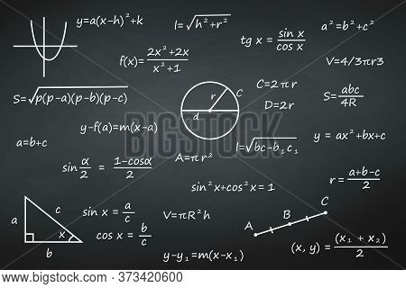 Chalkboard With Science Mathematics Formulas Template For Your Design