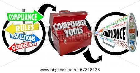 Compliance steps diagram signs, toolbox and megaphone guidelines comply laws