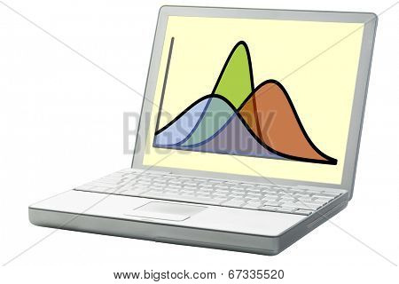 statistics or analysis concept - three Gaussian (normal distribution) curves on a laptop computer