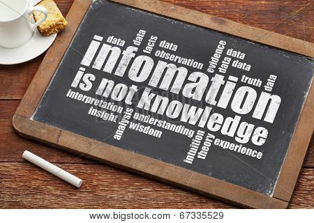information is not knowledge  - a quote from Albert EInstein and a related word cloud   on a vintage slate blackboard