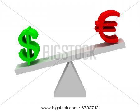 Euro and Dollar Symbols Balancing