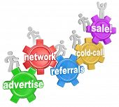 Steps selling growing a business gears Network, Advertise, Referrals, Cold Call and Sale poster