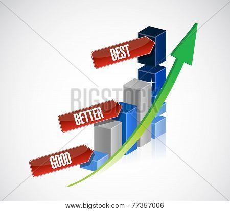 Good, Better, Best Business Graph