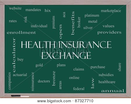 Health Insurance Exchange Word Cloud Concept On A Blackboard