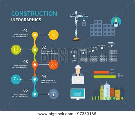 Flat design vector concept illustration infographic elements