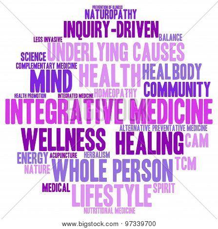 Integrative Medicine Word Cloud