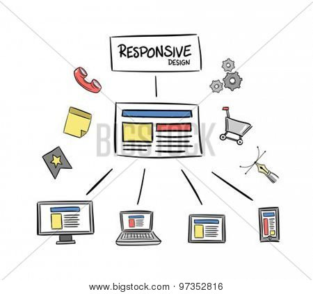 Digitally generated Reponsive design concept vector