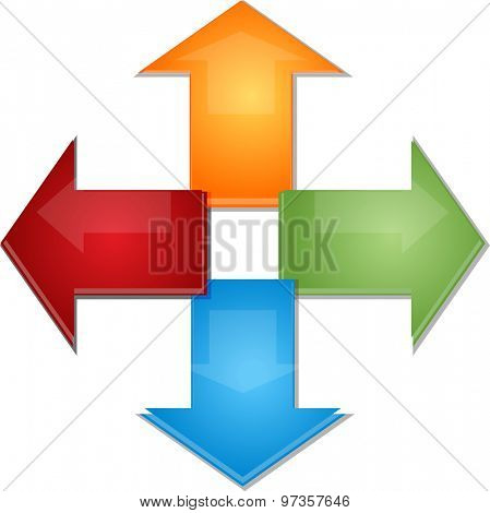 blank business strategy concept infographic diagram arrows pointing outwards illustration Four 4