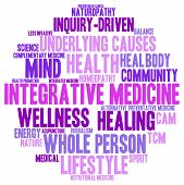 Integrative medicine word cloud on a white background. poster