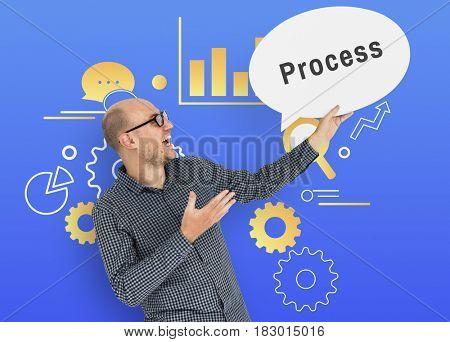 Communication Management Development Strategy Process