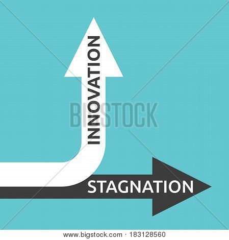Innovation, Stagnation Arrows