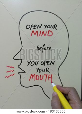 Mind and mouth concept