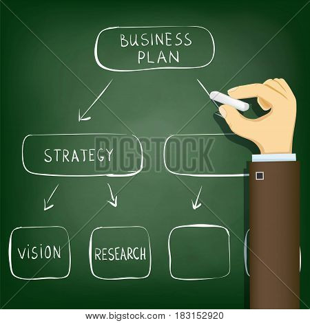 Diagram business plan management and development strategy. Stock vector illustration.