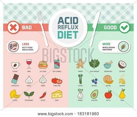 Acid Reflux Gerd Vector & Photo (Free Trial) | Bigstock