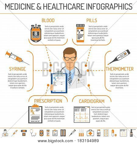 medicine and healthcare infographics with flat icons like Doctor, blood transfusion, cardiogram, prescription. isolated vector illustration