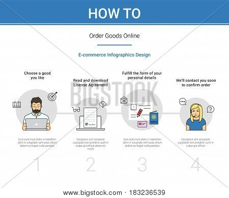 E-commerce infographics vector illustration of how to buy goods online. People online purchasing and ordering. Flat ecommerce stages add to cart, read agreement, personal data sheet and call center