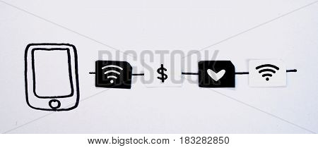 Drawing smart phone and small paper simulated as a SIM card. Dollar wifi and heart symbol on paper sim cards. Focus on drawing phone