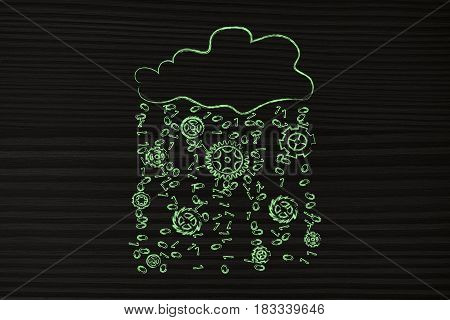 Cloud With Binary Code And Gearwheels Rain