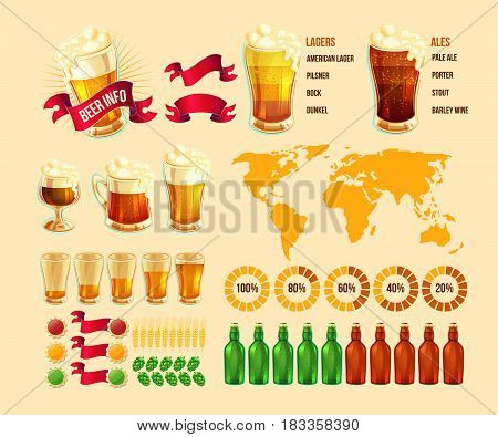 Set of vector illustrations, beer infographic elements, icons - types of beer, world map, beer brewing in different countries, containers for bottling and storing beer, badges, labels