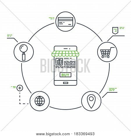 Mobile marketing concept. Line flat style vector illustration. Mobile phone with buy button and online store shop. Cart magnifying glass credit card money. Infographics. Circle with icons.