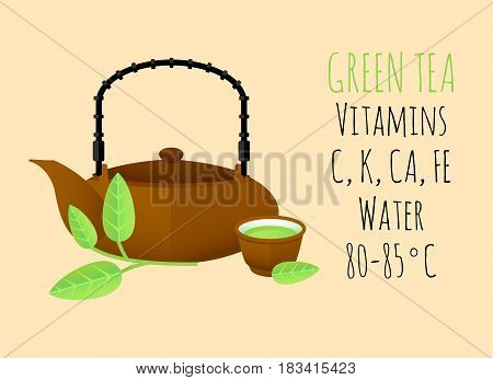 Flat healthy green tea concept with traditional utensil vitamins and water temperature of preparing isolated vector illustration