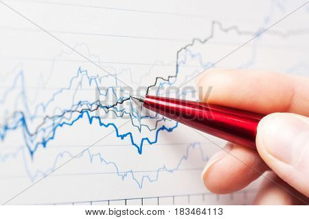 Financial graphs analysis. Stock market report
