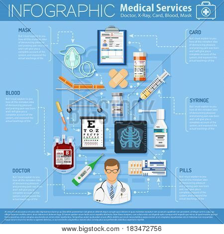 medical services infographics with flat icons like eyesight, medical card patient, x-ray. vector illustration