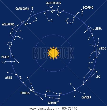Zodiac signs. Flat design vector illustration vector.